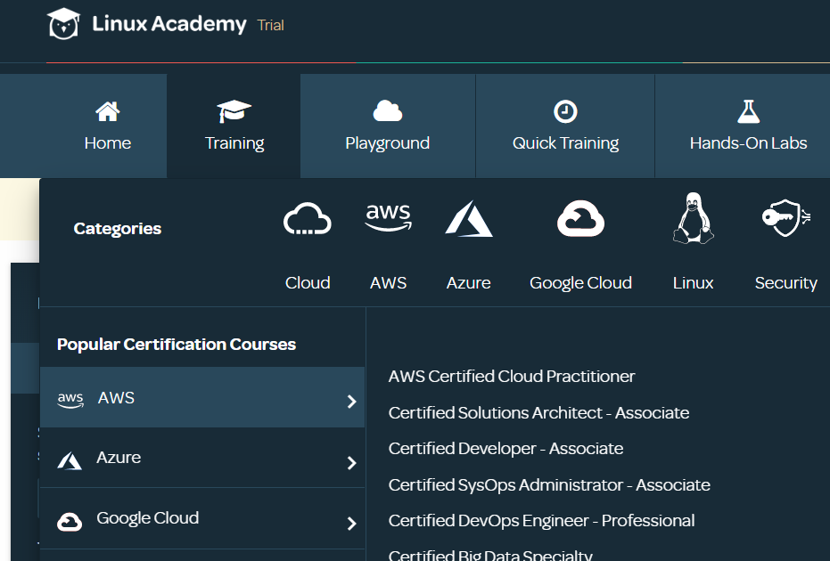 Subscribed to Linux Academy